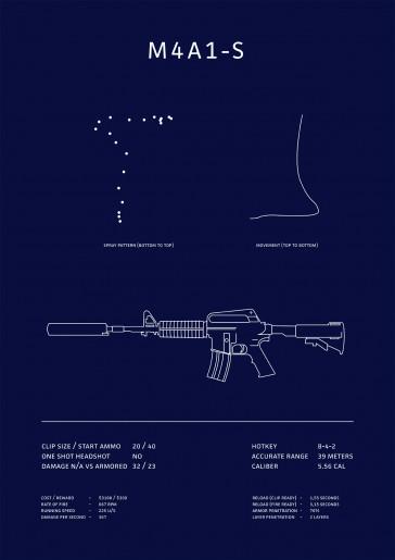 Poster CS:GO Coleccionista - M4A1s